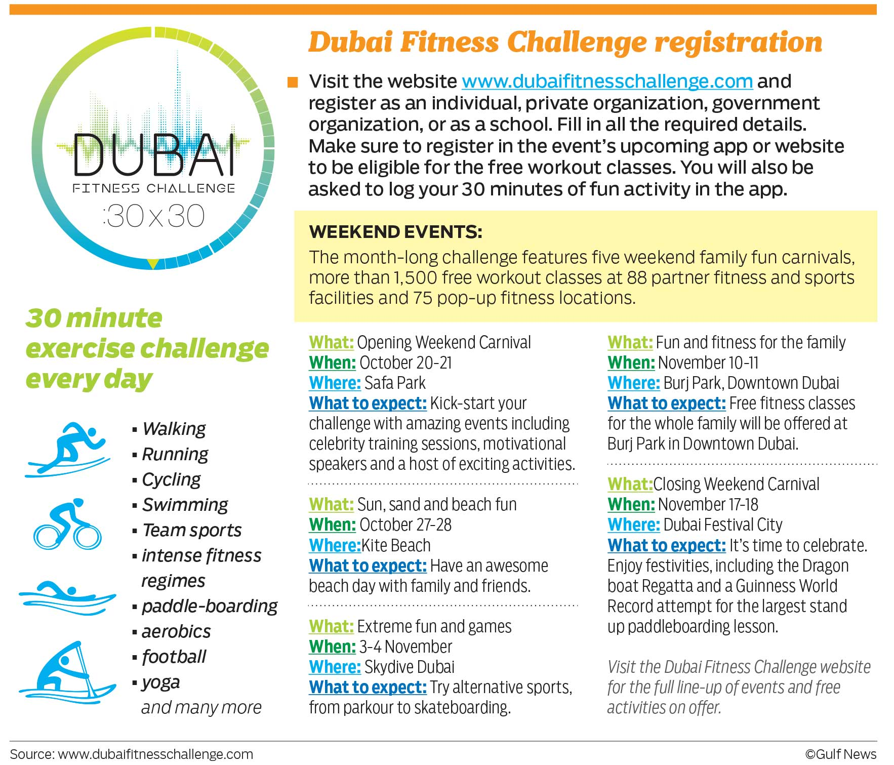 How to register for Dubai challenge 2018 infographic